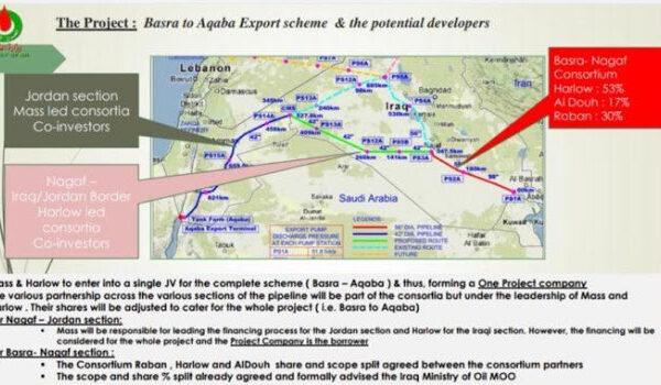 Ενεργειακή συμμαχία-»μαμούθ» Αιγύπτου-Ιορδανίας-Ιράκ – »Εκτέλεσαν» την Τουρκία